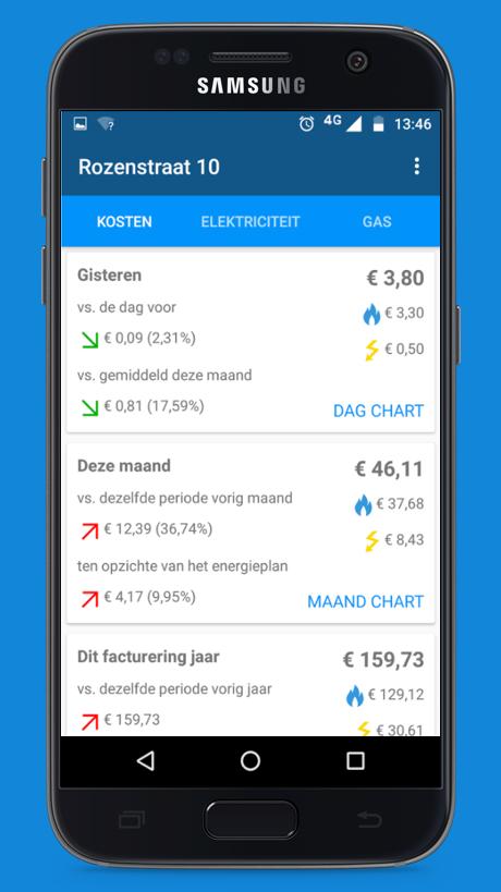 UMeter mobiele app